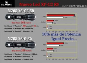 PORTADA M20 GPR2 2