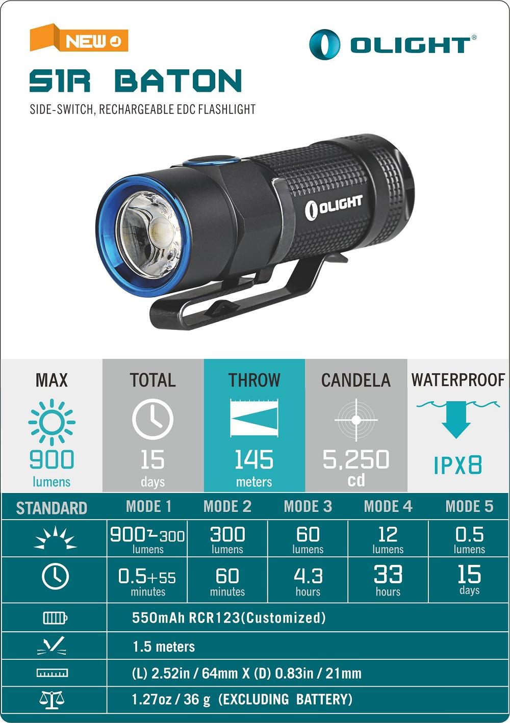 Especificaciones de la linterna recargable Olight S1R Baton.