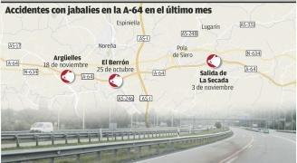 Los tres accidentes con jabalíes ocurridos en el mes de noviembre en la autovía A-64.