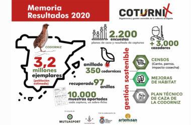 Infografía primera fase Proyecto Coturnix 2020