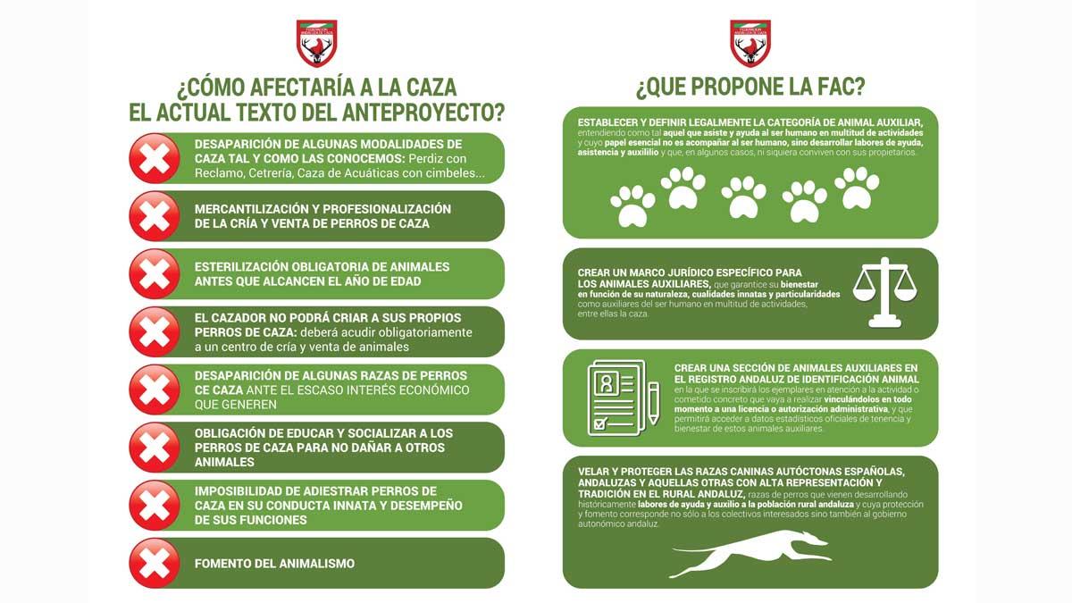FAC Ley de Bienestar Animal Andalucía